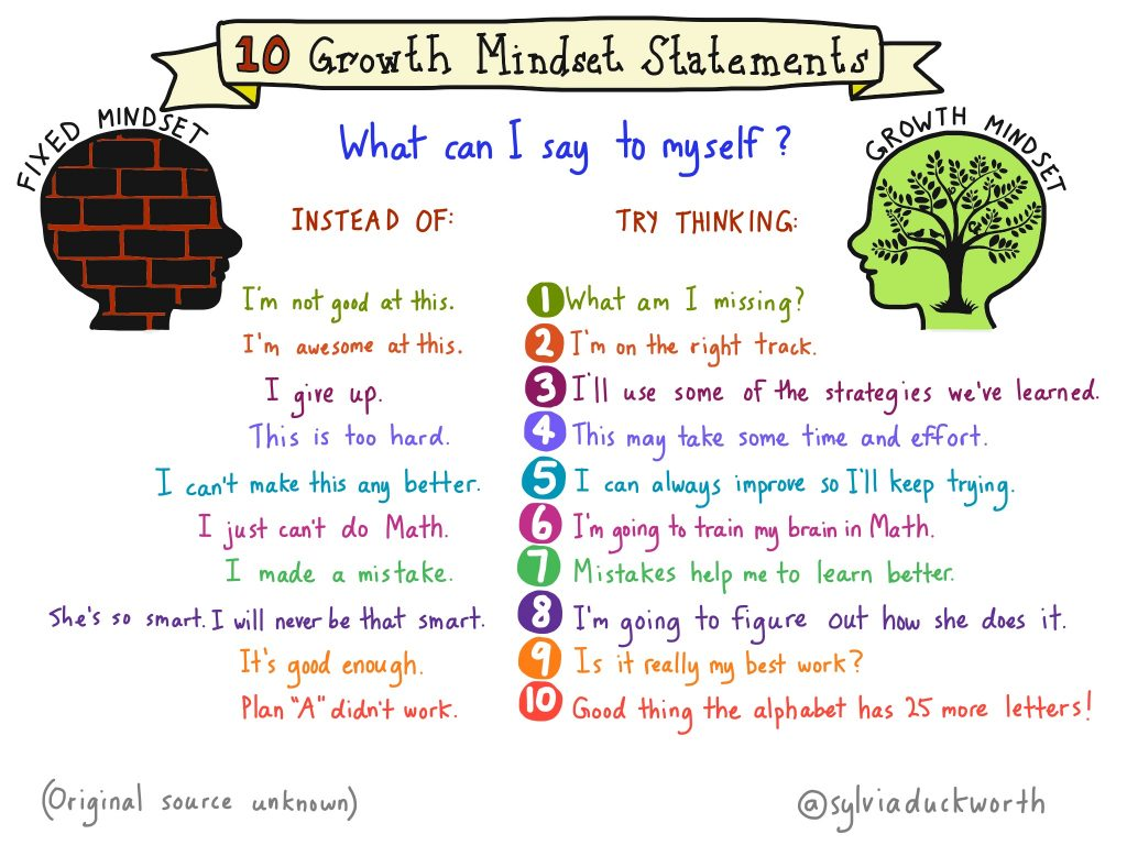 10-growth-mindset-statements